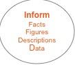speech Venn diagram-1